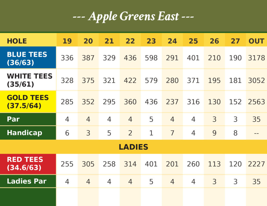 apple greens golf course score card holes 19-27