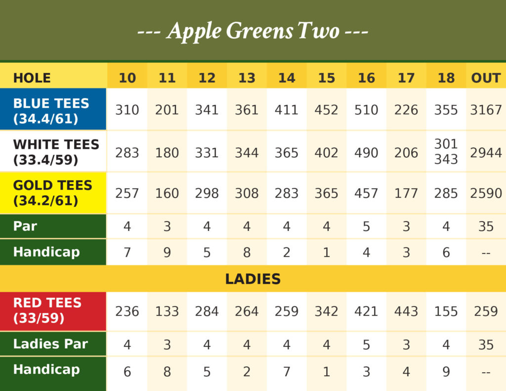 apple greens golf course score card holes 10-18