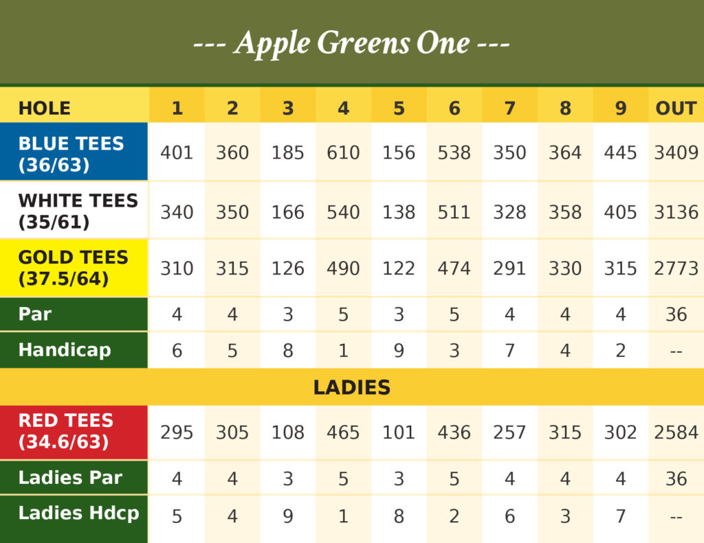 apple greens golf course score card holes 1-9